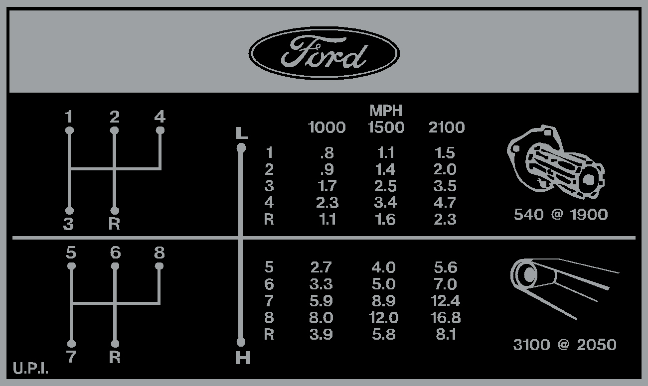 George Bradish Tractor Parts Select O Speed Ford 3000 Wiring Diagram Click To Enlarge